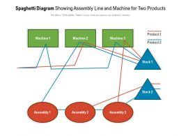 Spaghetti Diagram Showing Assembly Line And Machine For Two Products