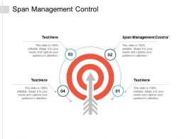 Span Management Control Ppt Powerpoint Presentation Ideas Designs Cpb