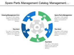 Spare Parts Management Catalog Management Srm Employee Productivity Management