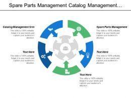 Spare Parts Management Catalog Management Srm Employee Productivity Management