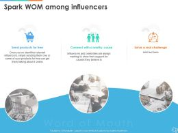 Spark WOM Among Influencers Ppt Powerpoint Presentation Layouts Slide