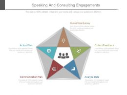 Speaking And Consulting Engagements Ppt Powerpoint Shapes