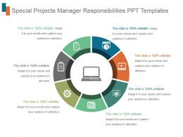 Special Projects Manager Responsibilities Ppt Templates
