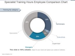Specialist Training Hours Employee Comparison Chart Example Of Ppt