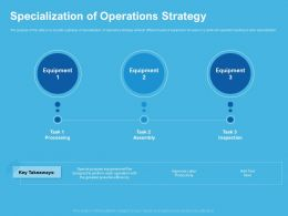 Specialization Of Operations Strategy Key Takeaways Ppt Powerpoint Presentation Icon