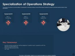 Specialization Of Operations Strategy Possible M778 Ppt Powerpoint Presentation Guide
