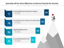 Specialty Niche Store Milestone Achieved Quarter By Quarter