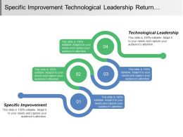 Specific Improvement Technological Leadership Return Investment Employees Relation Productivity
