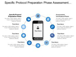 Specific Protocol Preparation Phase Assessment Verification Phase Publication Phase