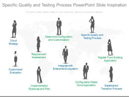 Specific Quality And Testing Process Powerpoint Slide Inspiration