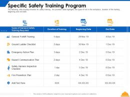 Specific Safety Training Program Communication Ppt Powerpoint Presentation Gallery Example Introduction