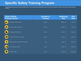 Specific Safety Training Program General Forklift Ppt Powerpoint Presentation Gallery Templates