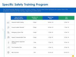 Specific Safety Training Program Ppt Powerpoint Presentation Inspiration Themes