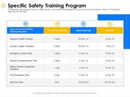 Specific Safety Training Program Prevention Plan Ppt Powerpoint Presentation Icon Portrait