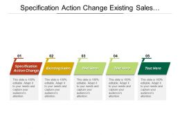 Specification Action Change Existing Sales Organizational Set Sales Competency