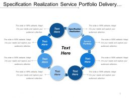 Specification Realization Service Portfolio Delivery Process Product Management