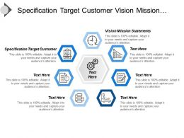 Specification Target Customer Vision Mission Statements Environmental Analysis