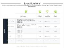 Specifications Product Requirement Document Ppt Introduction