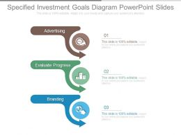 Specified Investment Goals Diagram Powerpoint Slides