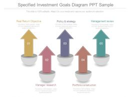 Specified Investment Goals Diagram Ppt Sample