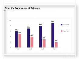 Specify Successes And Failures Ppt Powerpoint Presentation File Show