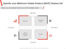 Specify Your Minimum Viable Product MVP Feature Set In Ppt Powerpoint Presentation Ideas