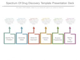 Spectrum Of Drug Discovery Template Presentation Deck