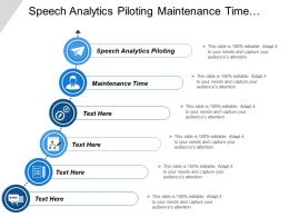 Speech Analytics Piloting Maintenance Time Environment Resource Efficiency