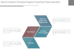 Speech Analytics Template Diagram Powerpoint Slide Inspiration