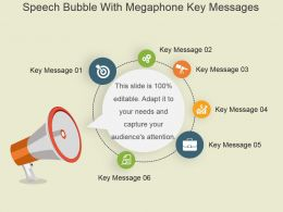 Speech Bubble With Megaphone Key Messages Powerpoint Slides