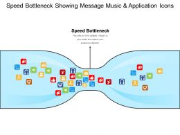Speed Bottleneck Showing Message Music And Application Icons