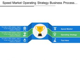 Speed Market Operating Strategy Business Process Management Insights Analytics