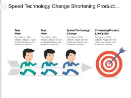 Speed Technology Change Shortening Product Life Cycles Computing System
