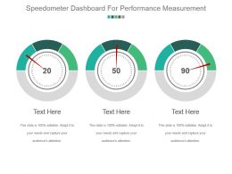 Speedometer Dashboard For Performance Measurement Powerpoint Slide Backgrounds