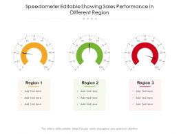 Speedometer Editable Showing Sales Performance In Different Region
