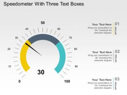 Speedometer With Three Text Boxes Powerpoint Slides