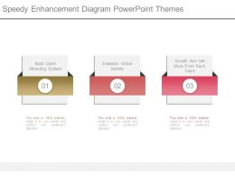 Speedy Enhancement Diagram Powerpoint Themes