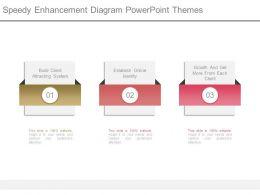 Speedy Enhancement Diagram Powerpoint Themes