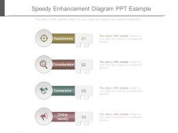 Speedy Enhancement Diagram Ppt Example