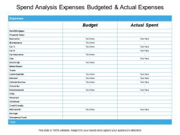 Spend Analysis Expenses Budgeted And Actual Expenses