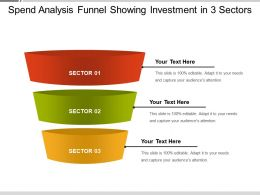 Spend Analysis Funnel Showing Investment In 3 Sectors