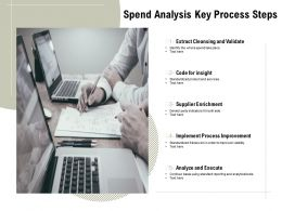 Spend Analysis Key Process Steps