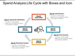 Spend Analysis Life Cycle With Boxes And Icon