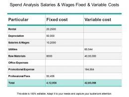 Spend Analysis Salaries And Wages Fixed And Variable Costs