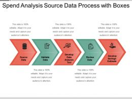 spend_analysis_source_data_process_with_boxes_Slide01