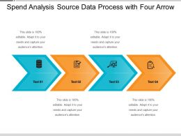 Spend Analysis Source Data Process With Four Arrow