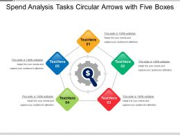 spend_analysis_tasks_circular_arrows_with_five_boxes_Slide01