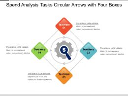 Spend Analysis Tasks Circular Arrows With Four Boxes