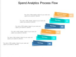 Spend Analytics Process Flow Ppt Powerpoint Presentation Professional Images Cpb