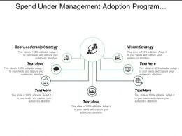 Spend Under Management Adoption Program Contract Termination Joint Initiatives